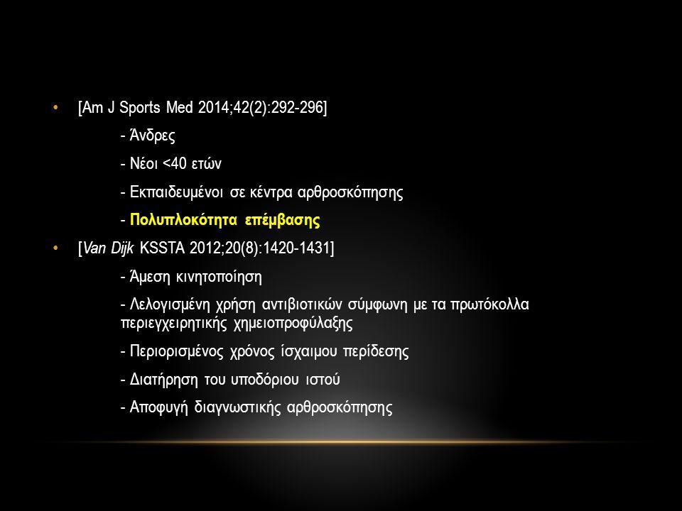 [Am J Sports Med 2014;42(2):292-296] - Άνδρες. - Νέοι <40 ετών. - Εκπαιδευμένοι σε κέντρα αρθροσκόπησης.